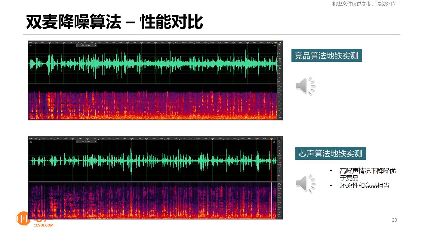 芯声智能AI + 声音,让生活更美好-我爱音频网