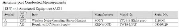 索尼WF-1000XM4主控芯片曝光,络达定制集成降噪,支持蓝牙5.2-我爱音频网