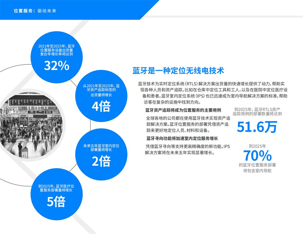 收藏:《2021年蓝牙市场最新行业报告》发布,蓝牙耳机年出货量有望达到6.33亿-我爱音频网