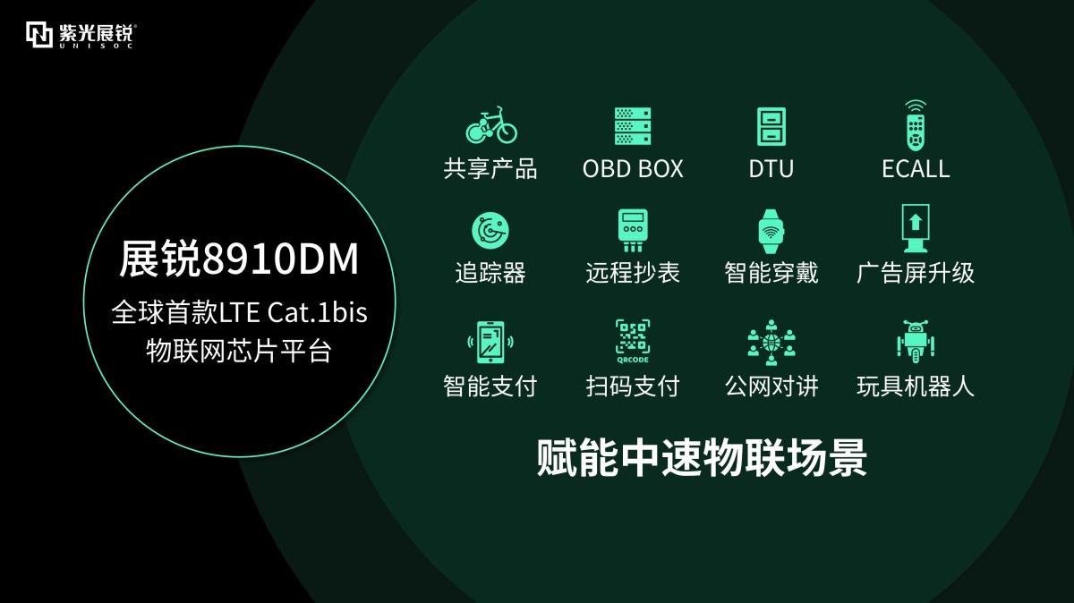 """紫光展锐""""构go""""创见未来大会成功举办,推出5G新品牌唐古拉-我爱音频网"""