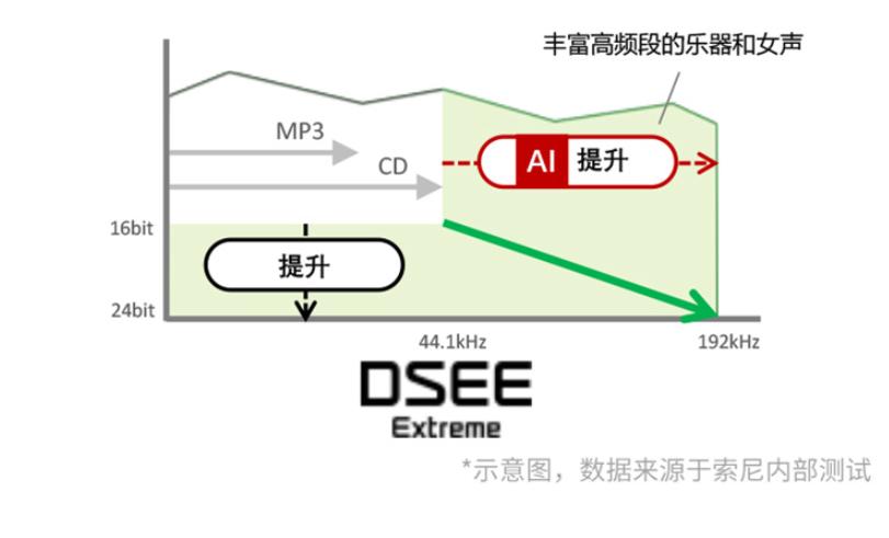 索尼WF-1000XM4:真无线+LDAC+AI智能降噪,这是你理想中的TWS耳机吗?-我爱音频网