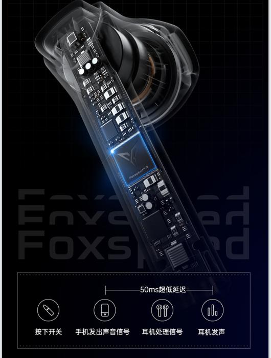 新款飞智X1低延迟蓝牙耳机官方预热,主打低延迟、高音质、高续航-我爱音频网