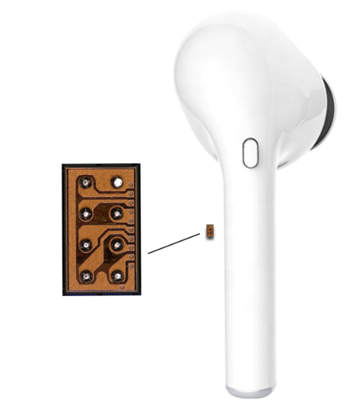 Azoteq禾琦: 单芯片、多传感器解决方案的先锋-我爱音频网