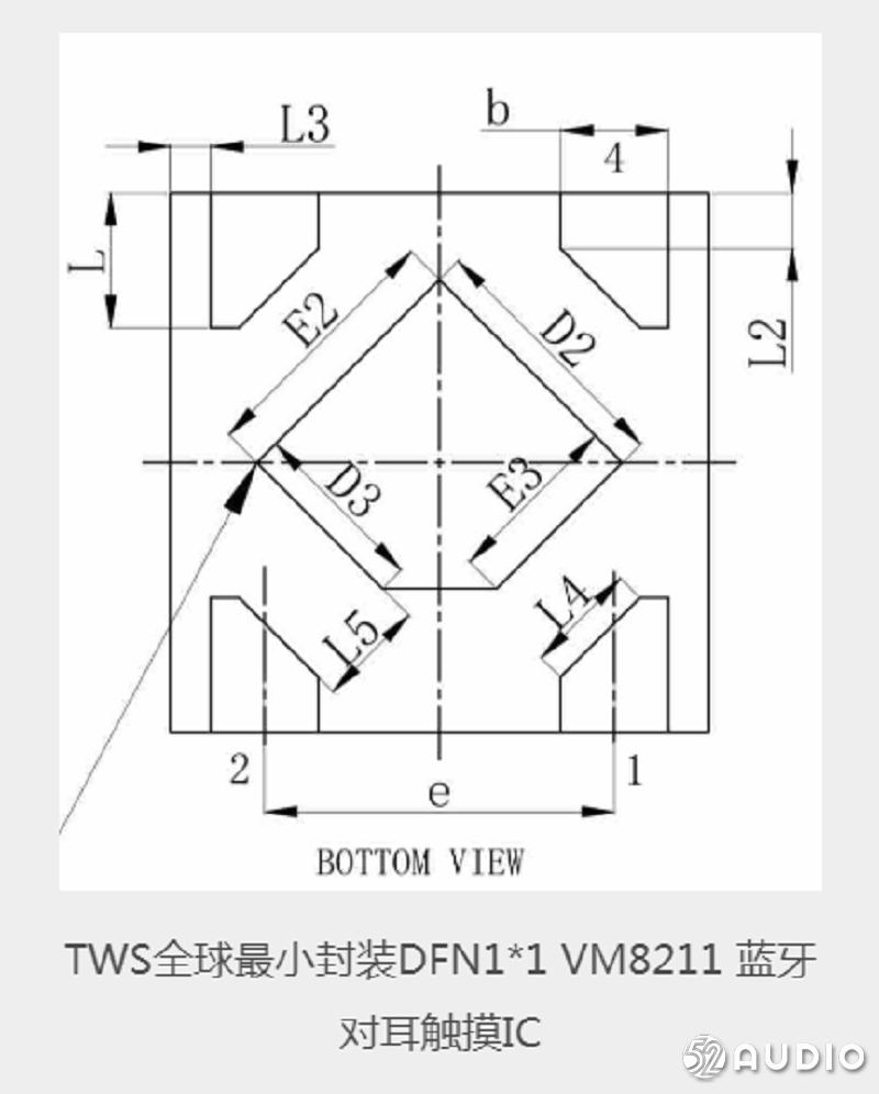 微聚芯推出DFN4L 1x1两款新产品,触控入耳检测芯片及超低功耗LDO-我爱音频网
