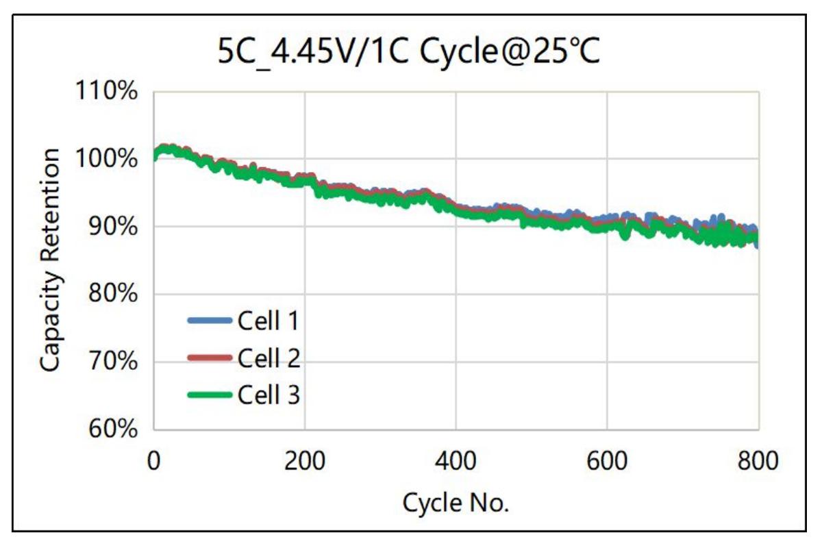 TWS耳机进入高能量密度时代,鹏辉推出4.45V高电压扣式电池-我爱音频网