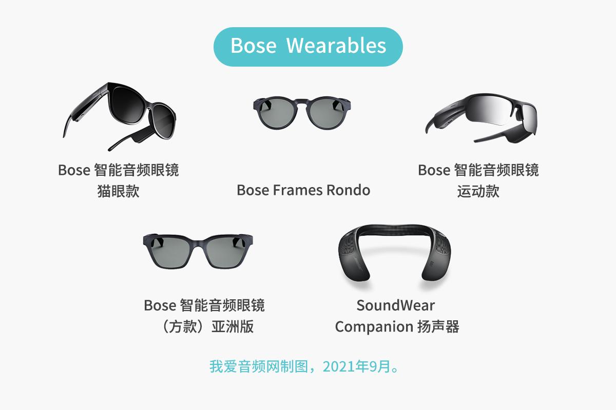 Bose:纵横专业音频领域50年的故事-我爱音频网