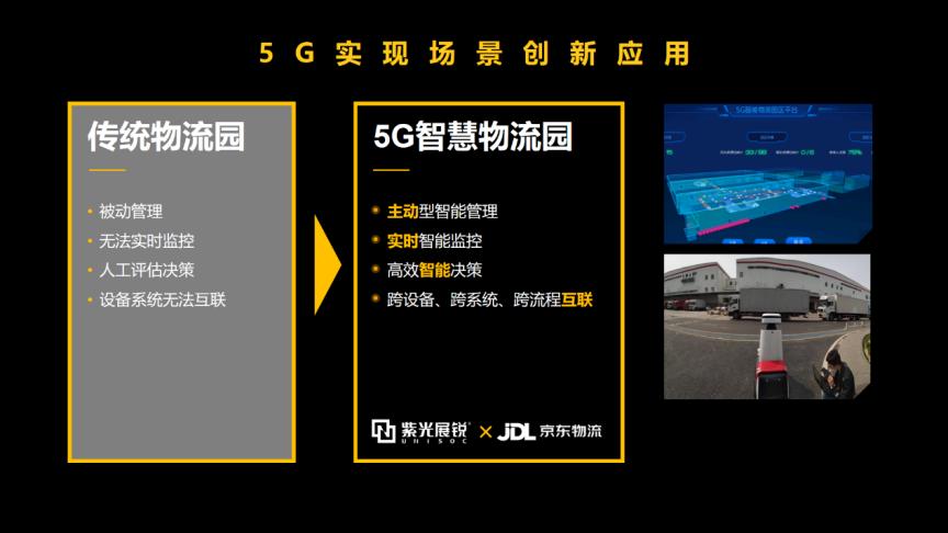 展锐工业电子:释放5G潜能,赋能千行百业-我爱音频网