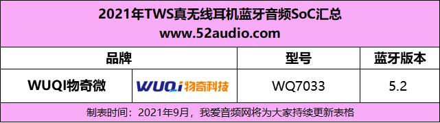 2021年TWS耳机蓝牙音频主控芯片及应用案例汇总-我爱音频网