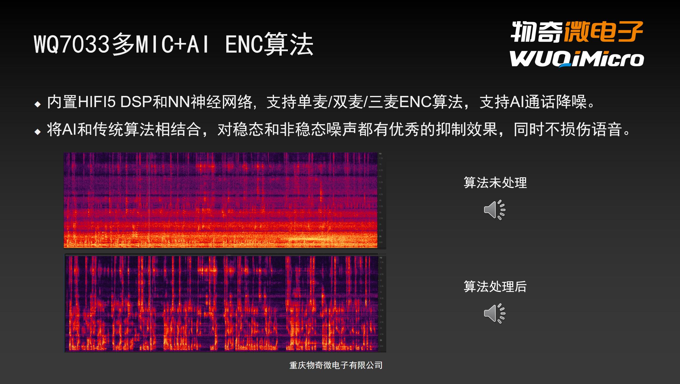 物奇推出Hybrid ANC+ENC TWS解决方案,助力客户高效量产真降噪耳机-我爱音频网